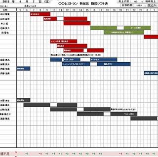 ガントチャート式シフト表