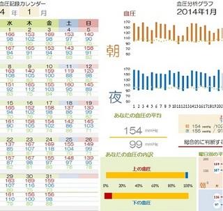 血圧記録カレンダー