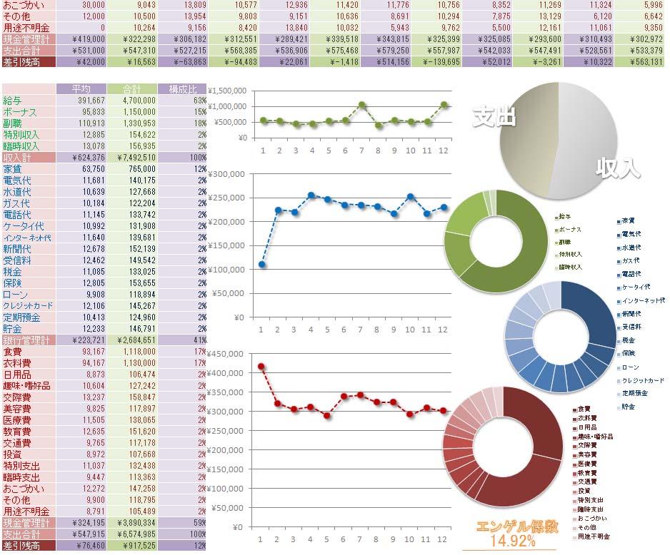 こだわりexcel エクセル テンプレート 家計簿2 分析グラフ付き
