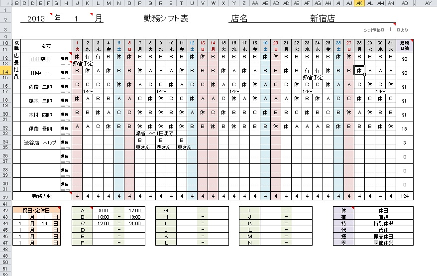 イラストのように勤務区分が決まっているタイプのシフト表です。 メンバーごとの1か月の勤務日数と、一日ごとの勤務人数が容易に把握できるようになっています。